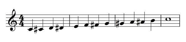 Chromatic C Scale in Sharps